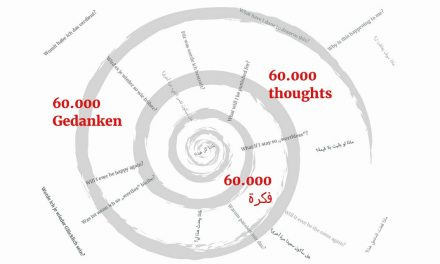 60.000 Gedanken